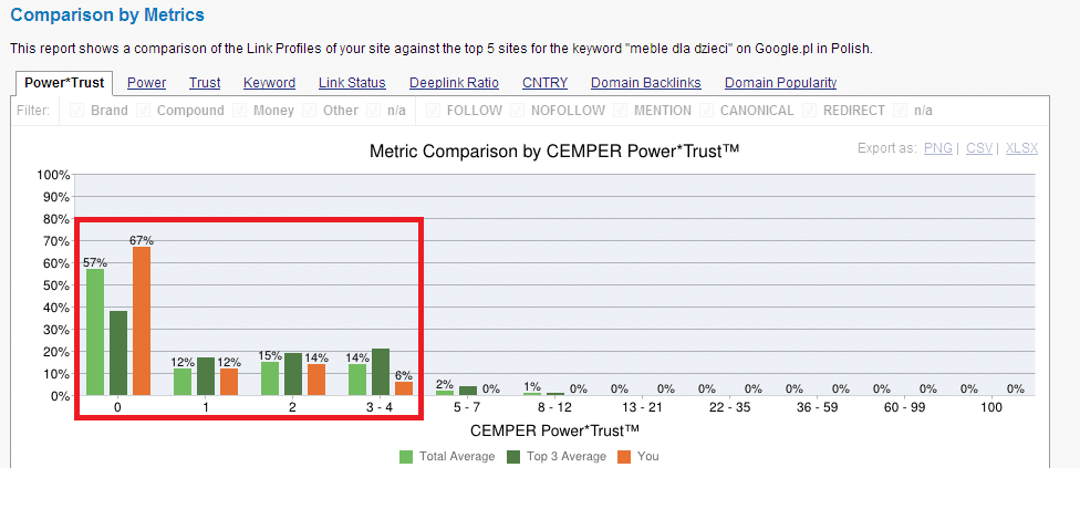 cla-profil-linkow-cemper-trust