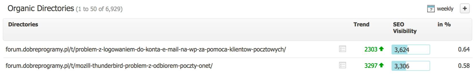 dobreprogramy forum searchmetrics widocznosc katalogow