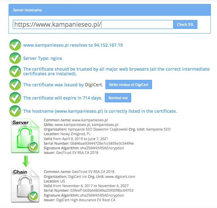 test SSL Checker