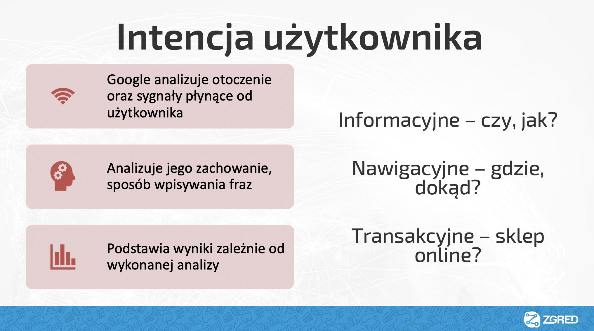 Intencja użytkownika